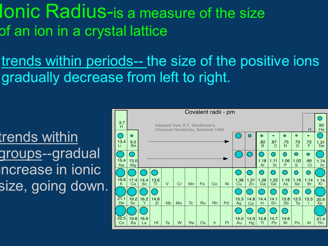 Ionic Radius- is a measure of the size of an ion in a crystal lattice trends within periods-- the size of the positive ions gradually decrease from le