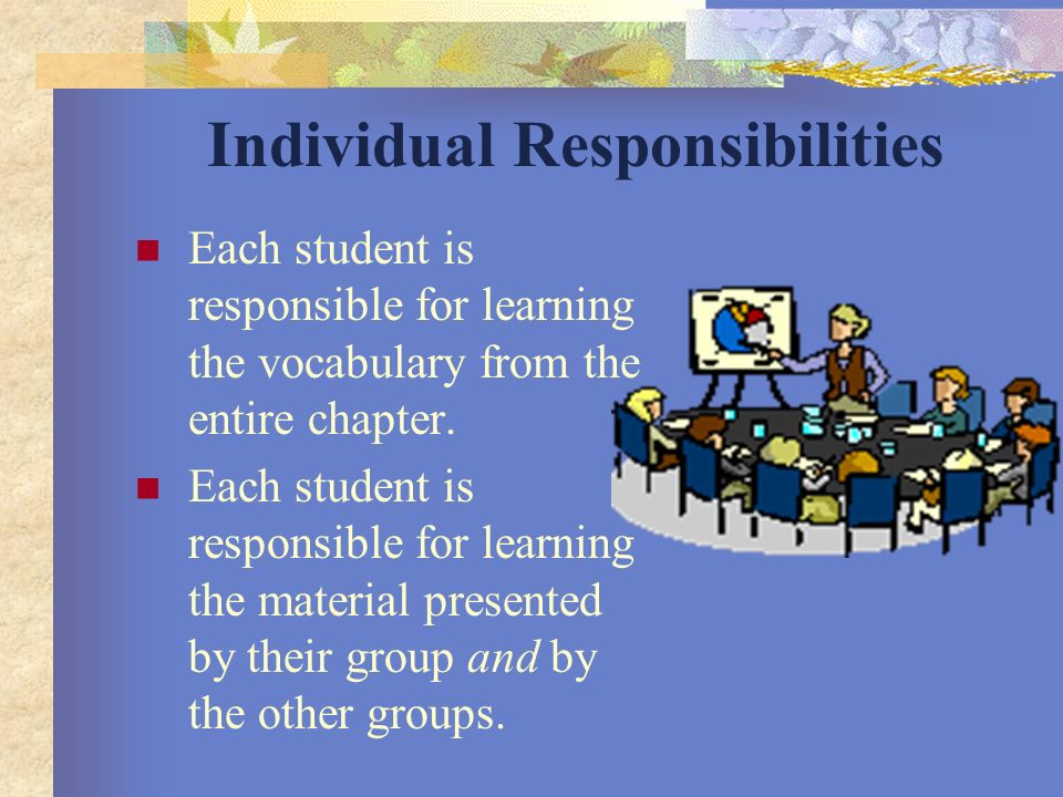 Your Group Tasks Each group will create and present a Power Point presentation that teaches about their assigned topic.