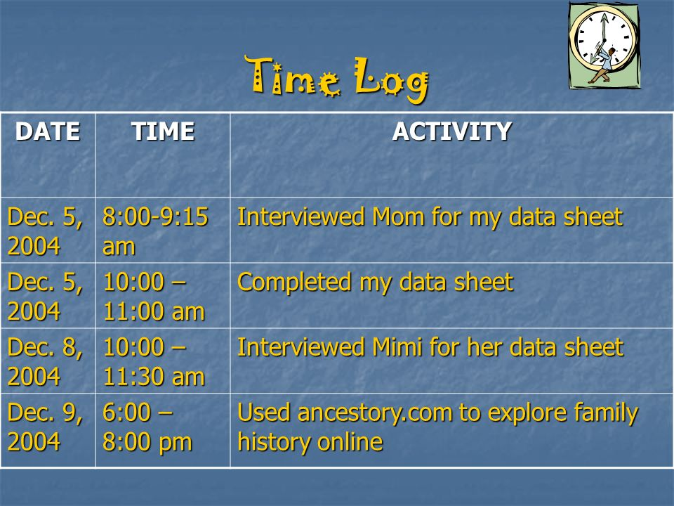 Time Log This is the record of time you spent working on this project.