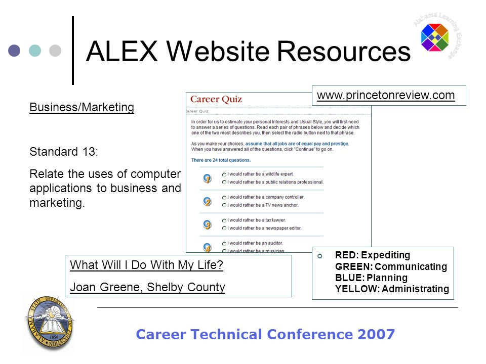 Career Technical Conference 2007 ALEX Website Resources Standard 13: Relate the uses of computer applications to business and marketing. Business/Mark
