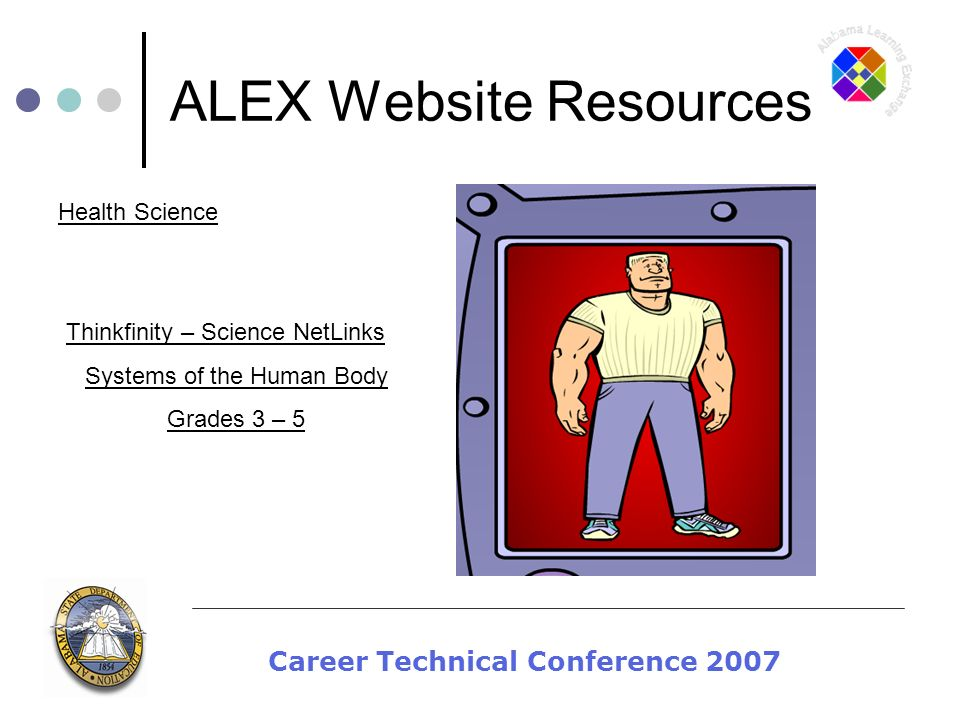 Career Technical Conference 2007 ALEX Website Resources Health Science Thinkfinity – Science NetLinks Systems of the Human Body Grades 3 – 5