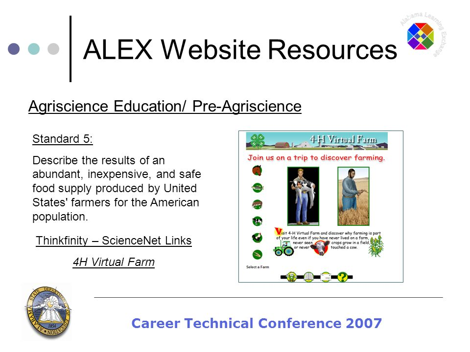 Career Technical Conference 2007 ALEX Website Resources Thinkfinity – ScienceNet Links 4H Virtual Farm Agriscience Education/ Pre-Agriscience Standard