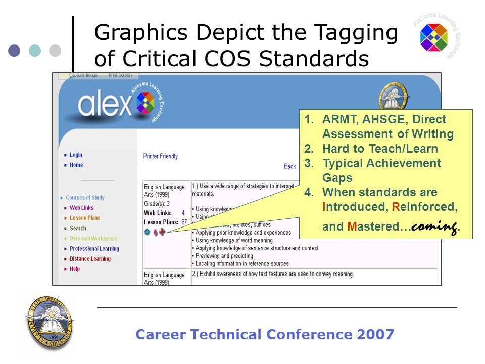 Career Technical Conference 2007 Digitized, Printable Alabama Courses Study Flagged for Highly Tested Items, Hard to Teach/Learn Standards, & Typical