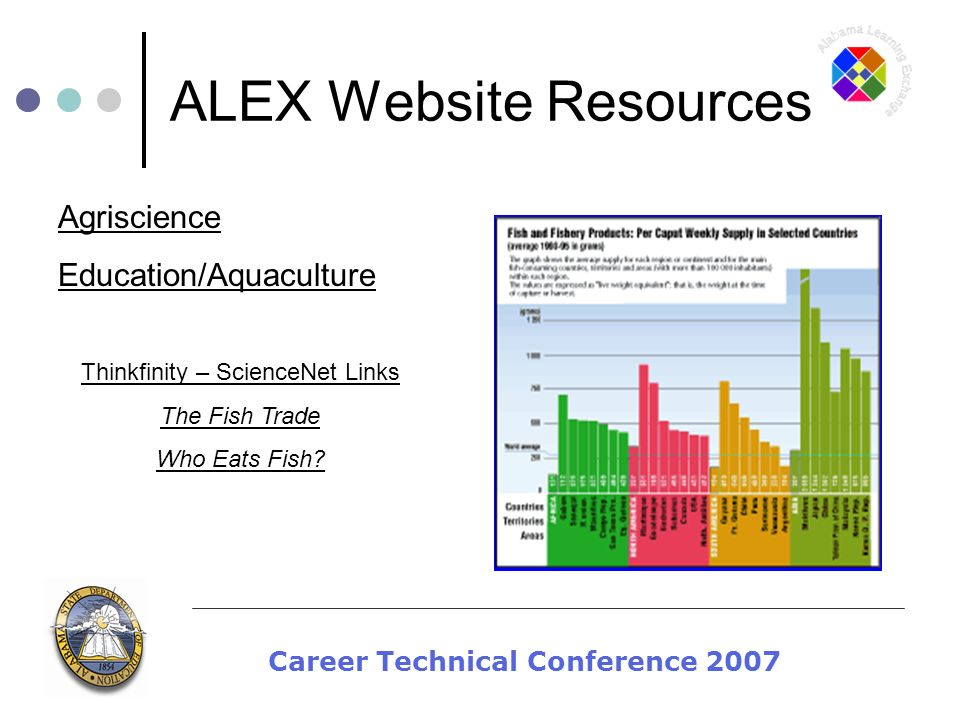 Career Technical Conference 2007 A Webpage for Every Teacher