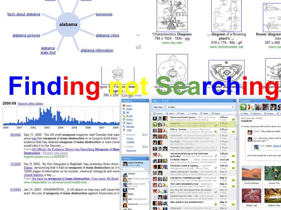 The Hours Agenda About Google Teacher Certification Google Culture http://animoto.com/play/2pQlZQ0W8D1Mc1TKyMb C1Q http://animoto.com/play/2pQlZQ0W8D1Mc1TKyMb C1Q Power Searching Timeline, Wheel, Squared, & Wave Google News http://news.google.com/ and Alerts http://www.google.com/alertshttp://news.google.com/ http://www.google.com/alerts Google Scholar http://scholar.google.com/ and Google Books http://books.google.com/http://scholar.google.com/http://books.google.com/ Finding not Searching