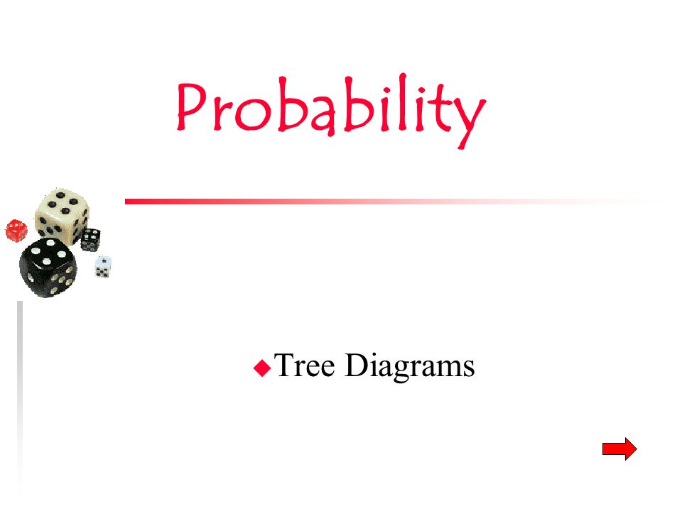 Probability u Tree Diagrams