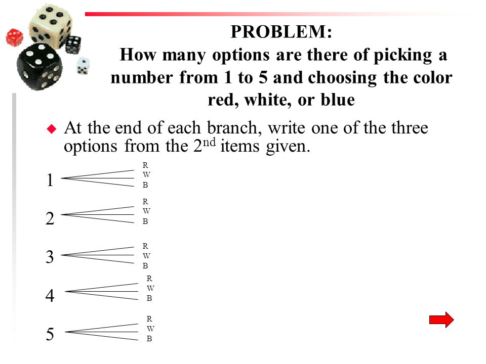 PROBLEM: How many options are there of picking a number from 1 to 5 and choosing the color red, white, or blue u At the end of each branch, write one of the three options from the 2 nd items given.