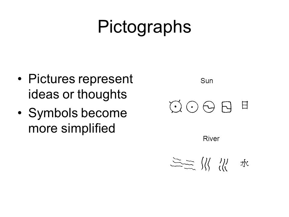 Pictographs Pictures represent ideas or thoughts Symbols become more simplified Sun River