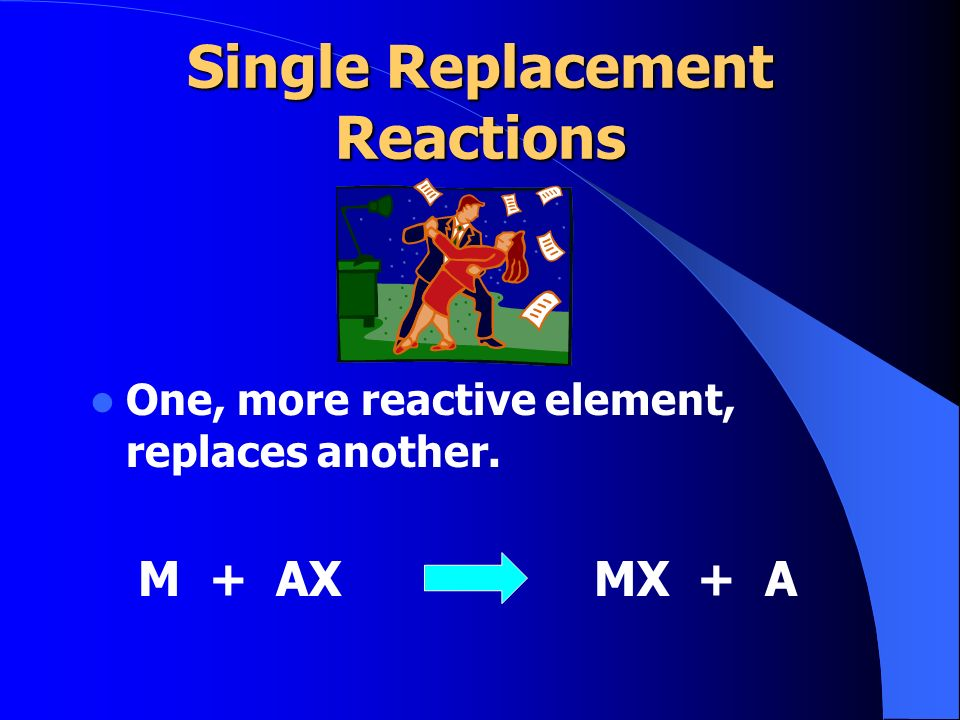 Single Replacement Reactions One, more reactive element, replaces another. M + AX MX + A