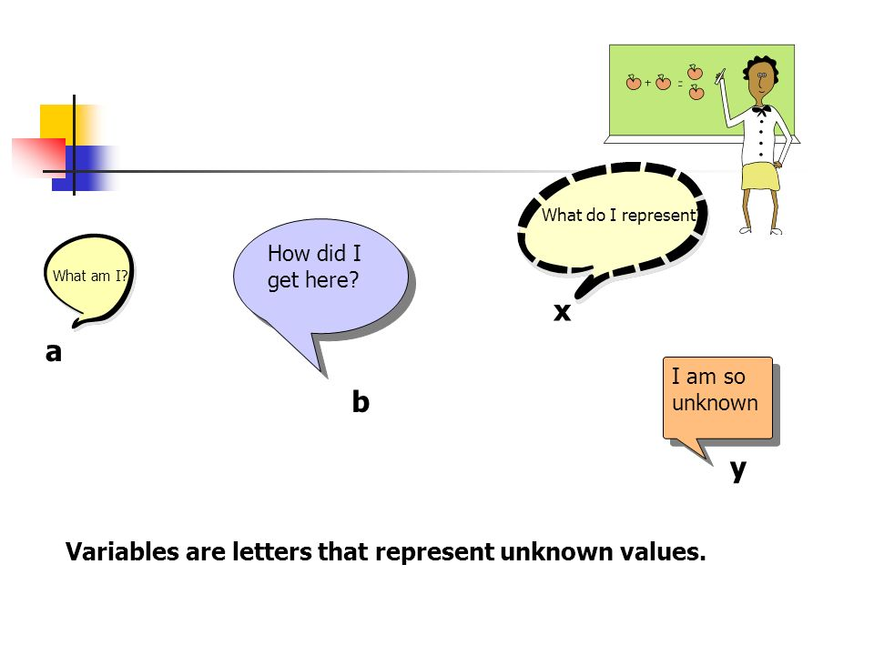 a b x y What am I? What do I represent? How did I get here? How did I get here? I am so unknown Variables are letters that represent unknown values.