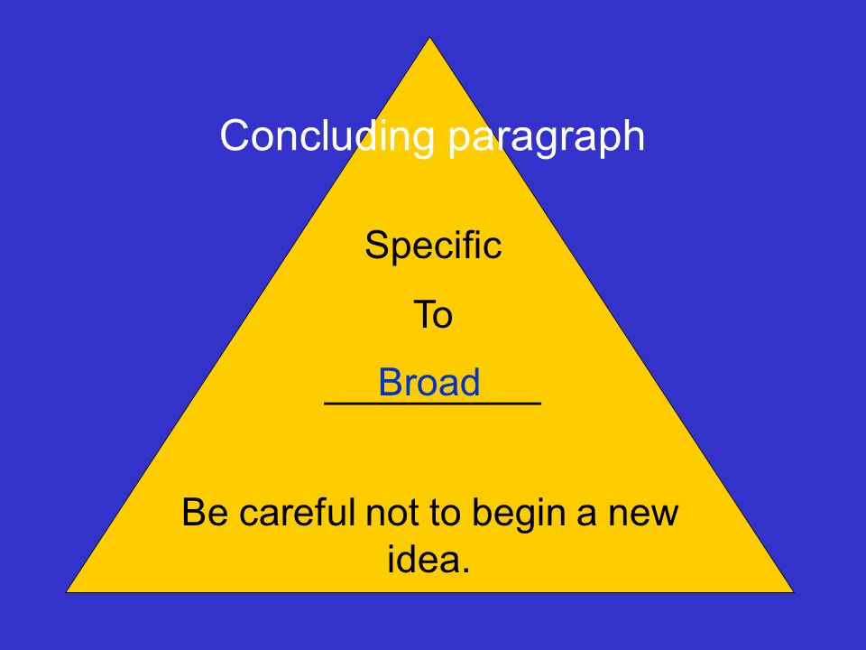 Concluding paragraph Specific To __________ Broad Be careful not to begin a new idea.