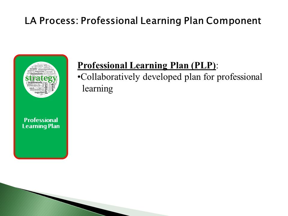 Professional Learning Plan LA Process: Professional Learning Plan Component Professional Learning Plan (PLP): Collaboratively developed plan for professional learning