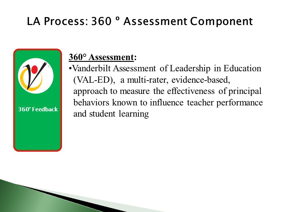 360° Feedback LA Process: 360 º Assessment Component 360° Assessment: Vanderbilt Assessment of Leadership in Education (VAL-ED), a multi-rater, evidence-based, approach to measure the effectiveness of principal behaviors known to influence teacher performance and student learning