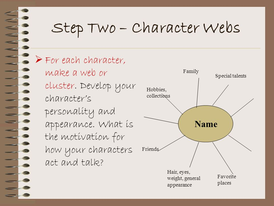 Step One – Story Skeleton Fill out the story skeleton sheet Setting Character List Conflict Rising Action Climax Resolution