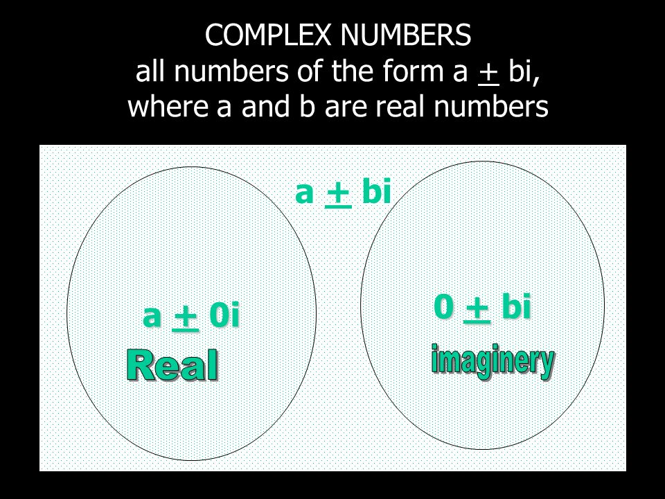 Classify each number shown as belonging in set A, B or C by clicking in the set NOT on the letter a + 0i 0 + bi a + bi