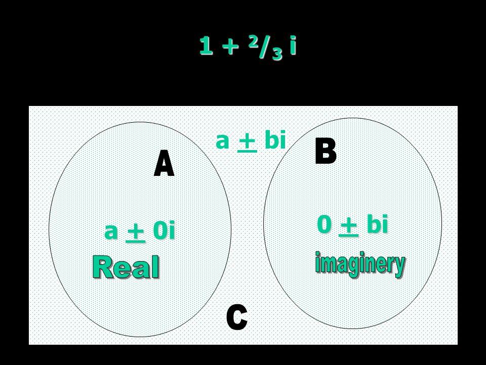1 + 2 / 3 i a + 0i a + 0i 0 + bi 0 + bi a + bi