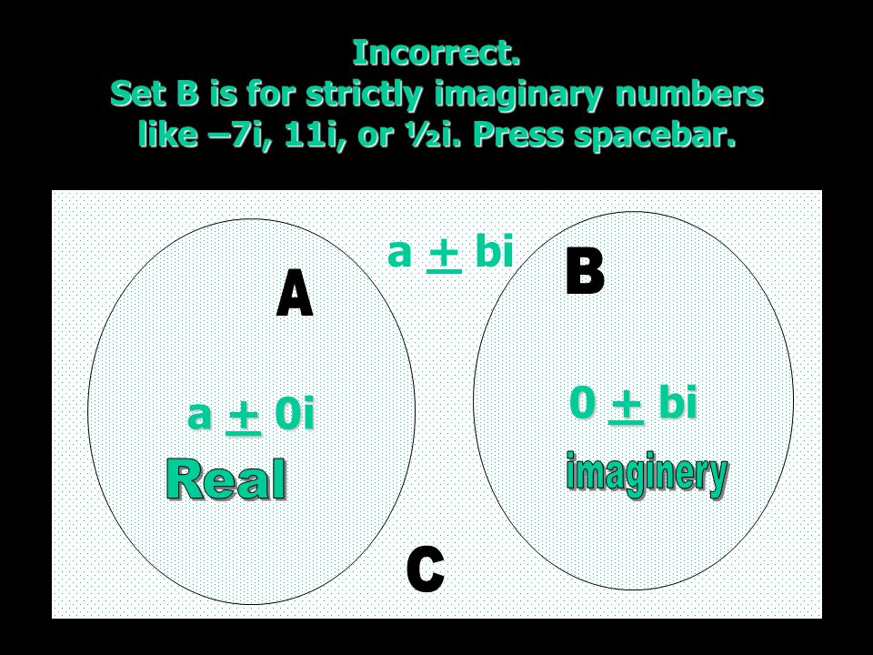 Incorrect.Set C is for strictly complex numbers like 4 –3i, ½ + i, or –3 + 6i.