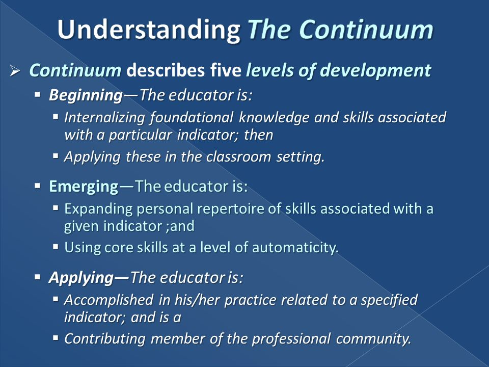 Continuum levels of development Continuum describes five levels of development BeginningThe educator is: BeginningThe educator is: Internalizing found