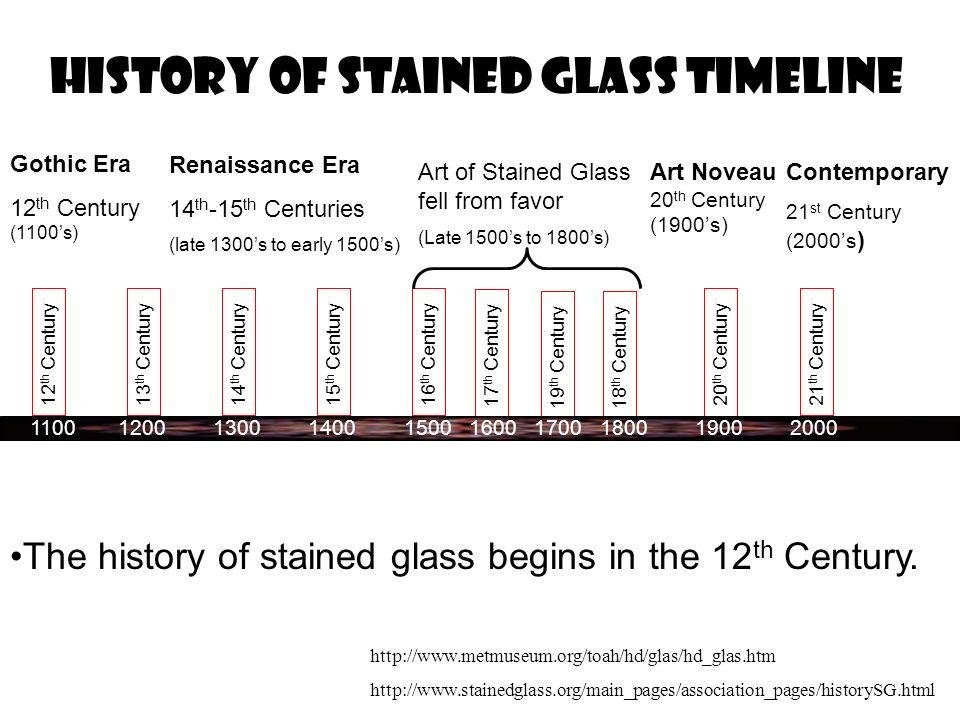 12 th Century15 th Century14 th Century 18 th Century 17 th Century 16 th Century 19 th Century 20 th Century 21 th Century13 th Century The history o
