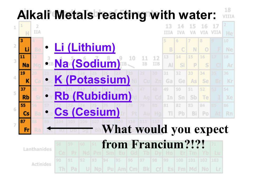 Alkali Metals reacting with water: Li (Lithium) Na (Sodium) K (Potassium) Rb (Rubidium) Cs (Cesium) What would you expect from Francium?!?!