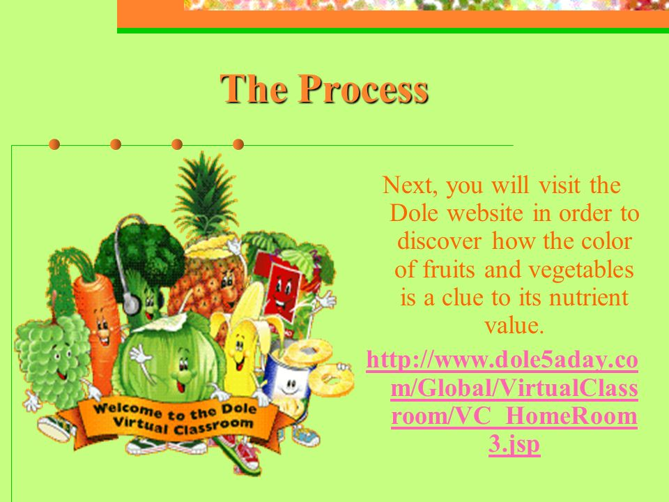 The Process Second, you will visit the website at the following address to answer questions about the Food Guide Pyramid.