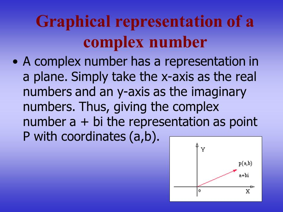 Graphical representation of a complex number A complex number has a representation in a plane. Simply take the x-axis as the real numbers and an y-axi