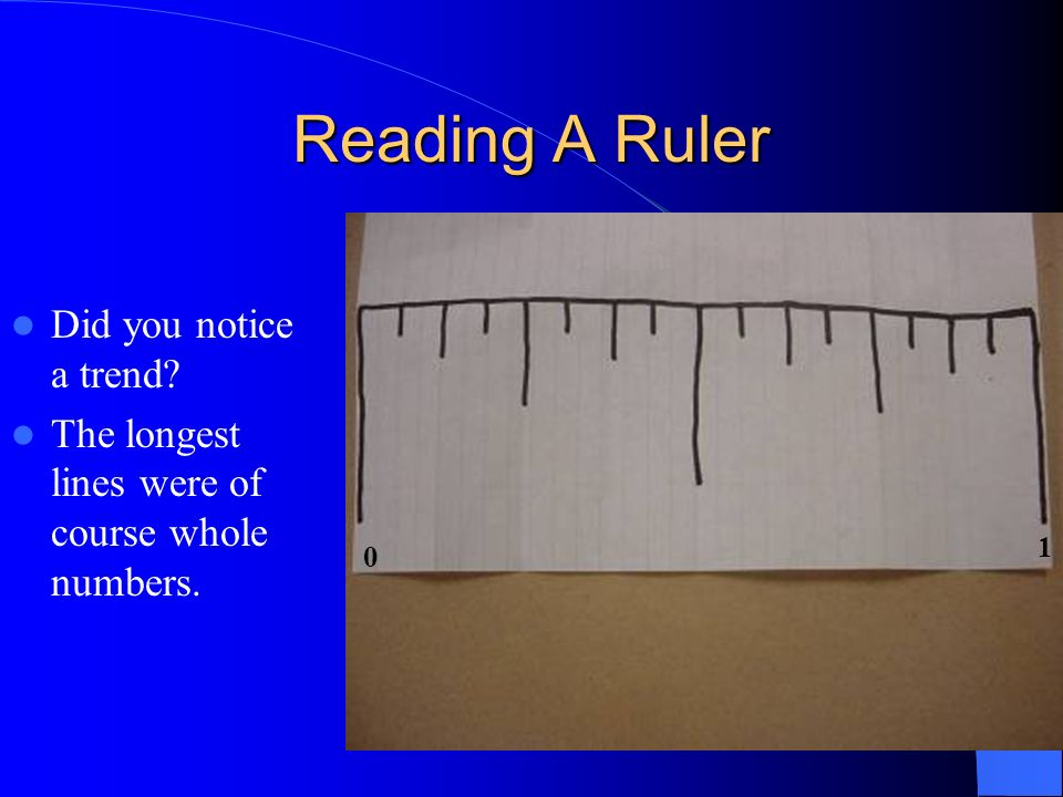 Did you notice a trend? The longest lines were of course whole numbers. Reading A Ruler 0 1