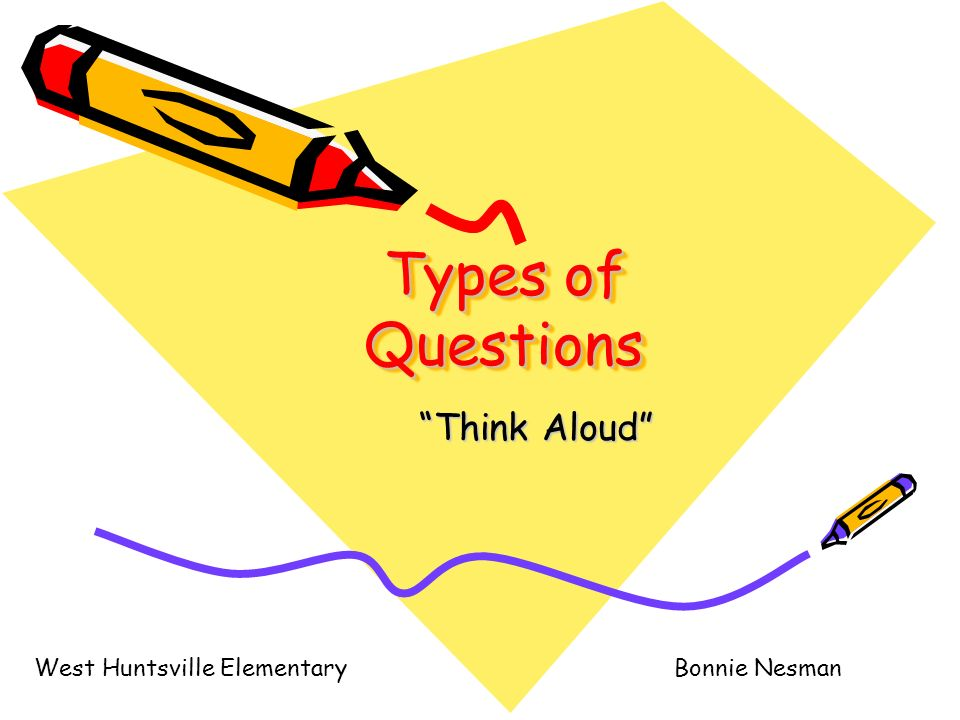 Types of Questions Think Aloud Bonnie NesmanWest Huntsville Elementary
