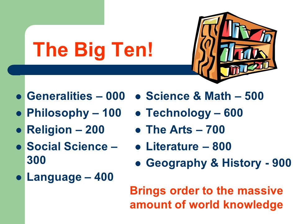 The Big Ten! Generalities – 000 Philosophy – 100 Religion – 200 Social Science – 300 Language – 400 Science & Math – 500 Technology – 600 The Arts – 7
