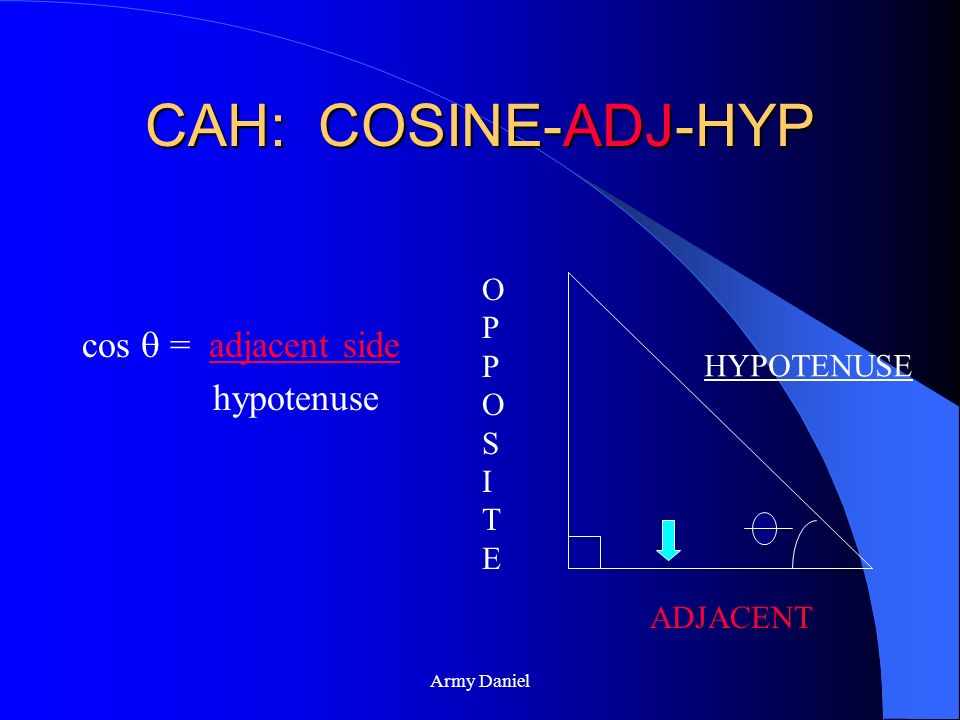 Army Daniel CAH: COSINE-ADJ-HYP cos = adjacent side hypotenuse OPPOSITEOPPOSITE ADJACENT HYPOTENUSE
