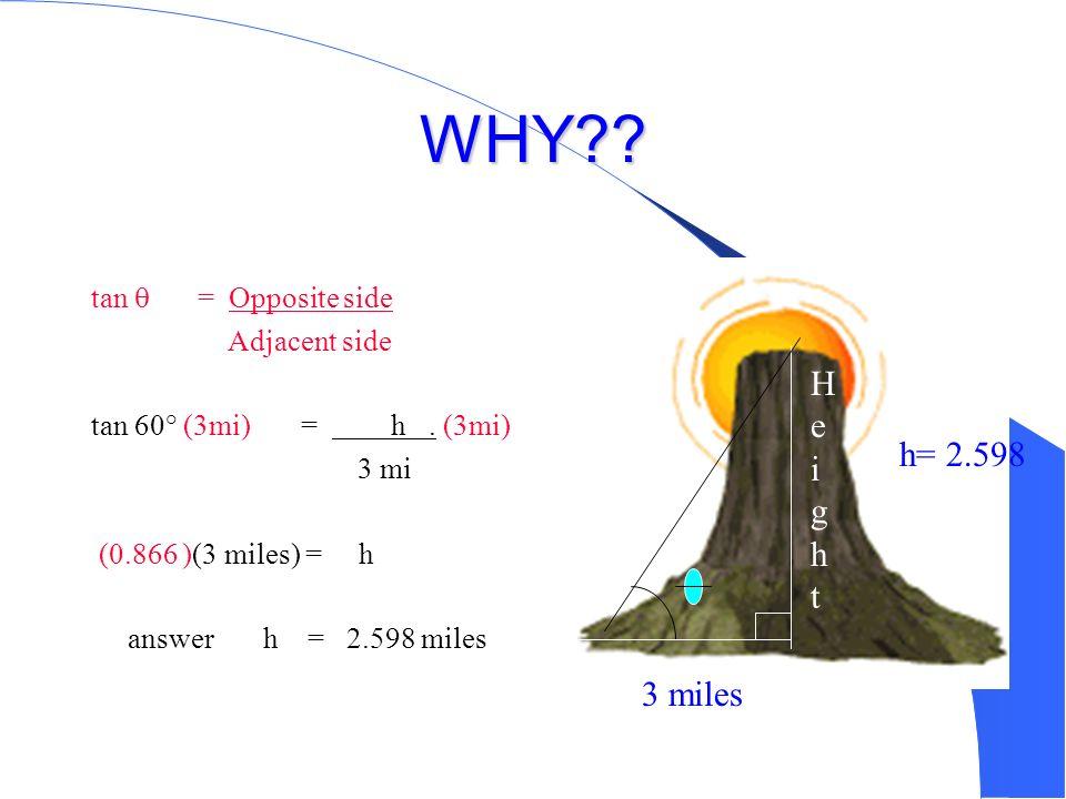 Army Daniel WHY?? tan = Opposite side Adjacent side tan 60° (3mi) = h. (3mi) 3 mi (tan 60°)(3 miles) = h (0.866)(3) = h h = 2.598 miles 3 miles Height