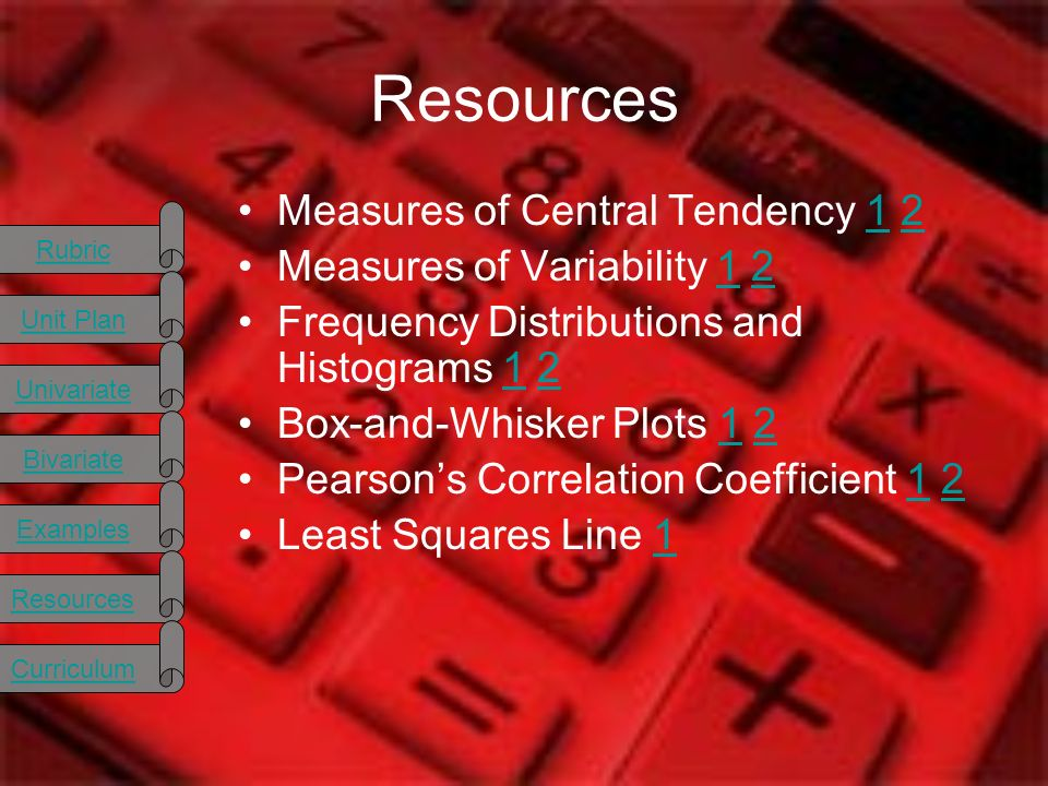 Rubric Unit Plan Univariate Bivariate Examples Resources Curriculum Resources Measures of Central Tendency 1 212 Measures of Variability 1 212 Frequency Distributions and Histograms 1 212 Box-and-Whisker Plots 1 212 Pearsons Correlation Coefficient 1 212 Least Squares Line 11