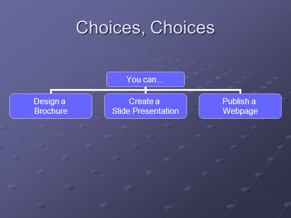 Choices, Choices You can… Design a Brochure Create a Slide Presentation Publish a Webpage