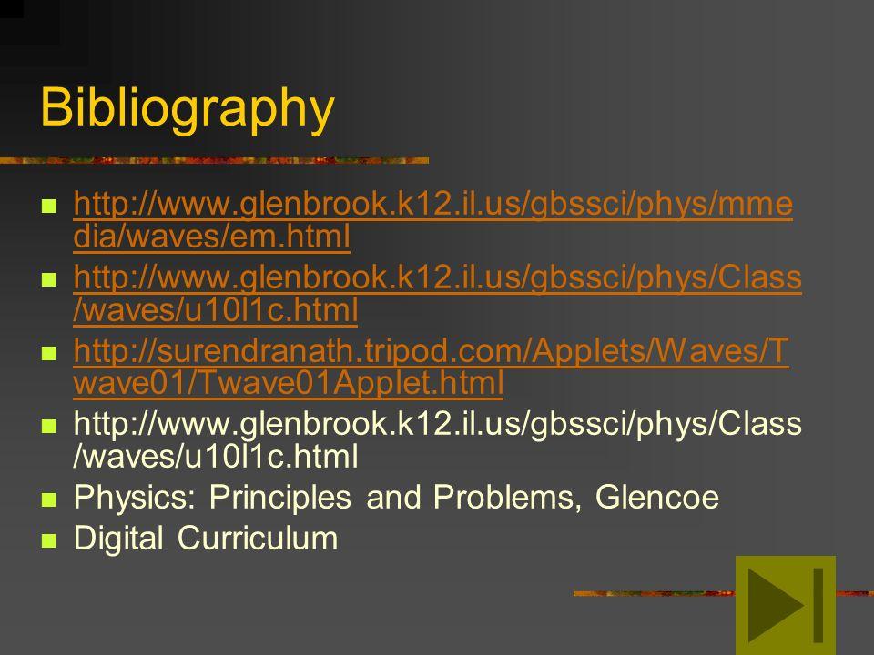 Bibliography http://www.glenbrook.k12.il.us/gbssci/phys/mme dia/waves/em.html http://www.glenbrook.k12.il.us/gbssci/phys/mme dia/waves/em.html http://