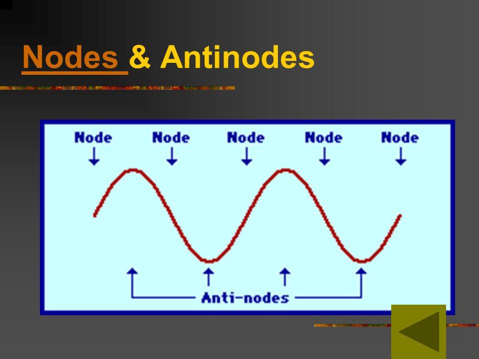 Nodes Nodes & Antinodes