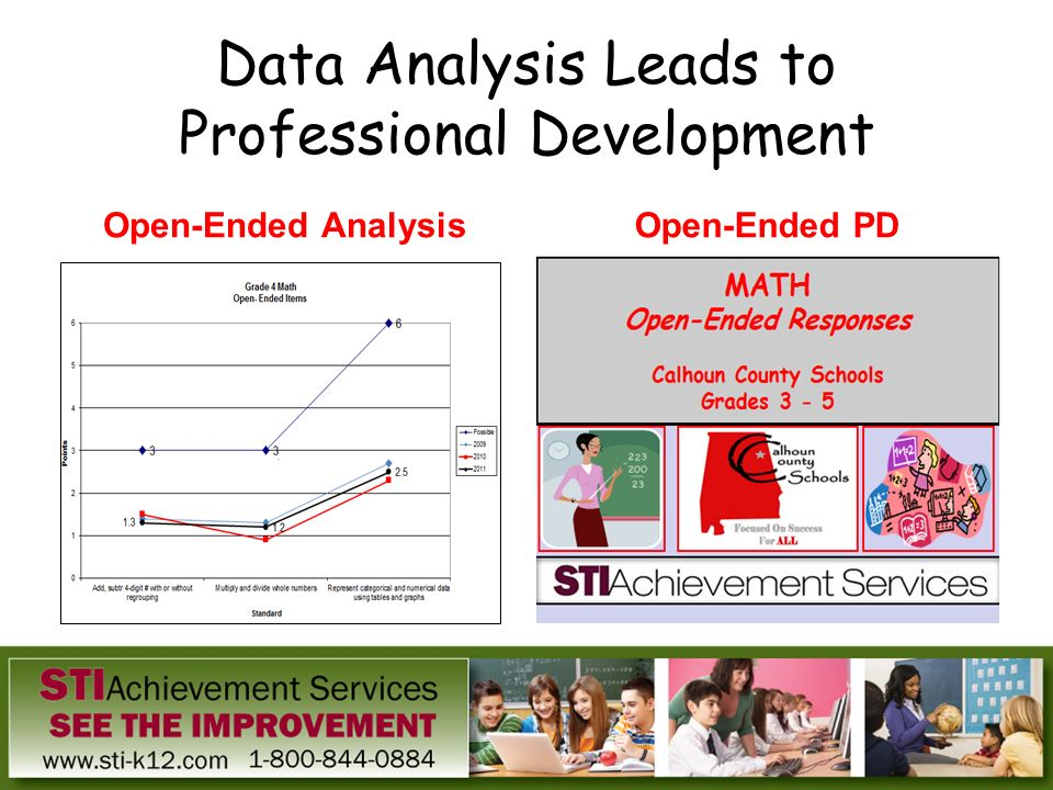 Data Analysis Leads to Professional Development Open-Ended AnalysisOpen-Ended PD