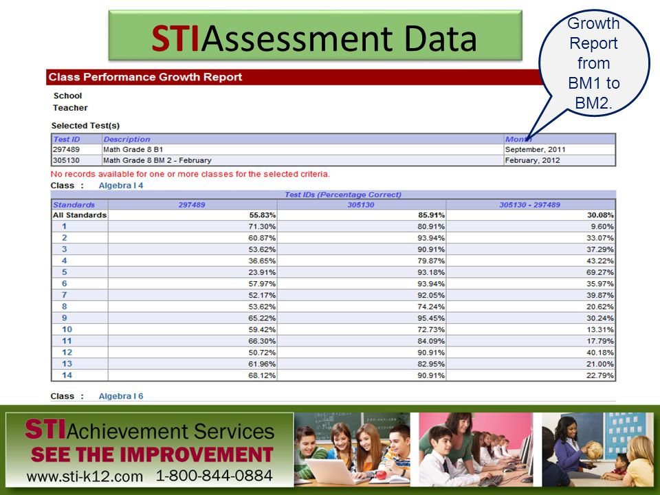 STIAssessment Data Growth Report from BM1 to BM2.