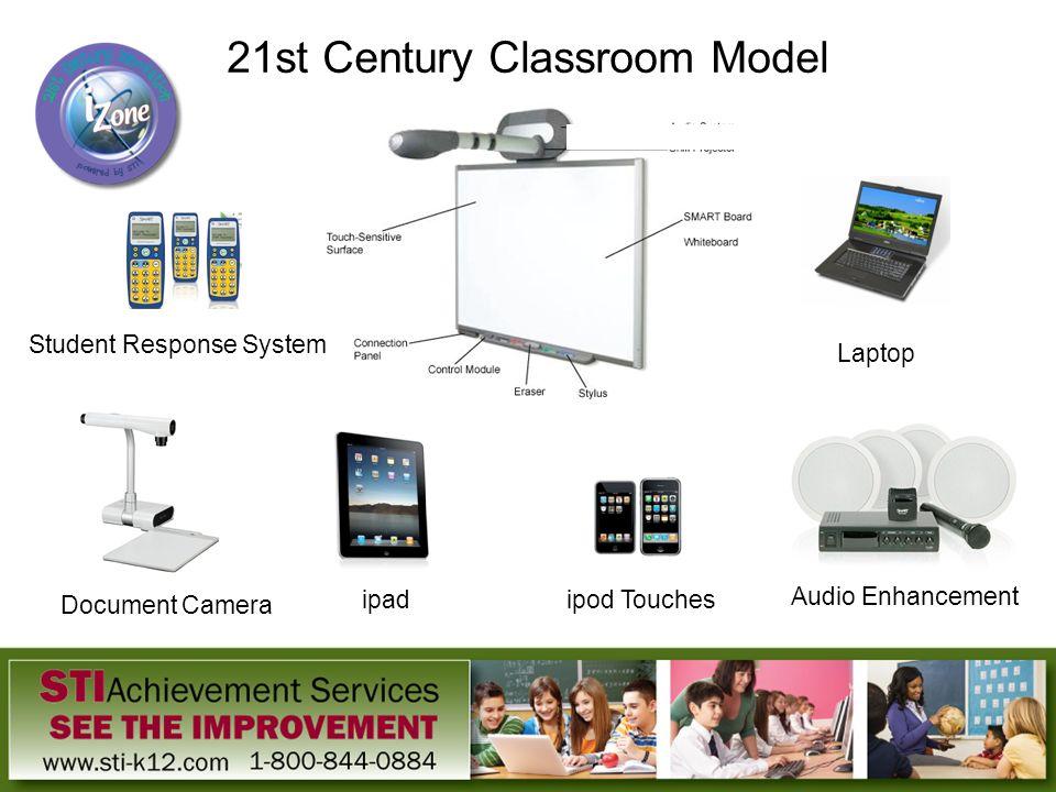 21st Century Classroom Model Document Camera Laptop Audio Enhancement ipad Student Response System ipod Touches