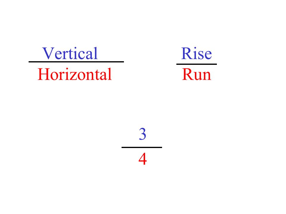 Horizontal Change or the Run 4 3