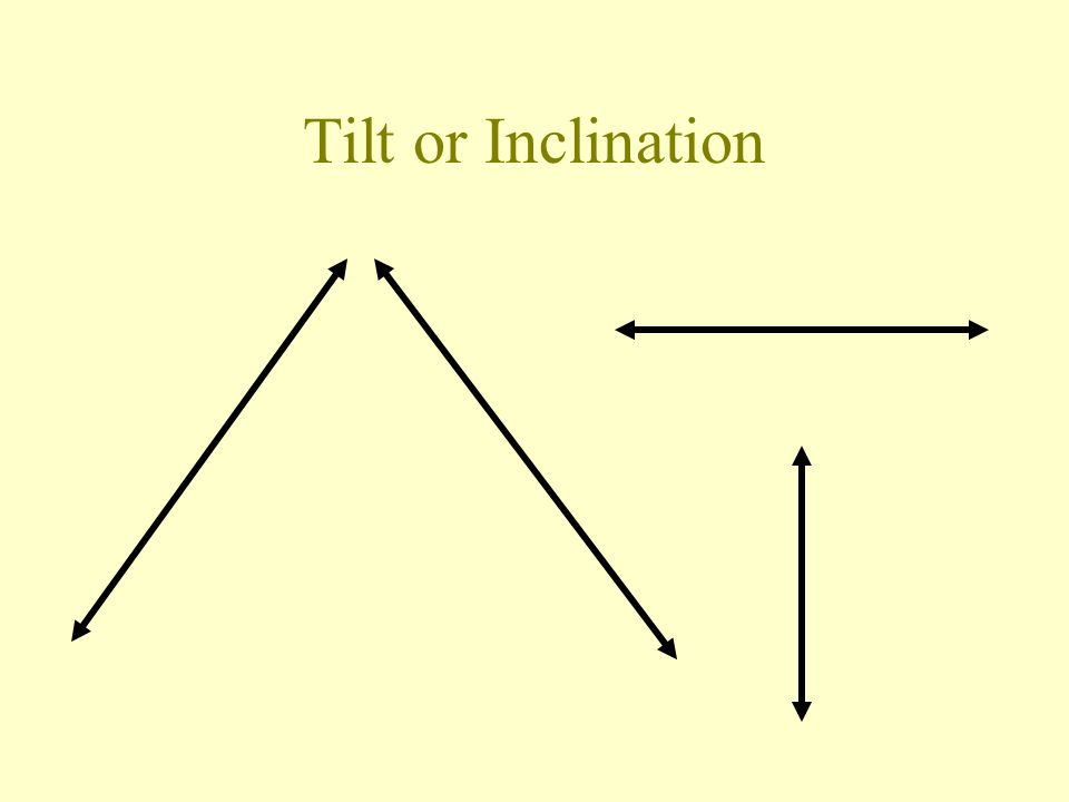 Definitions of Slope The tilt or inclination of a line The ratio of vertical change to horizontal change. The change in y over the change in x