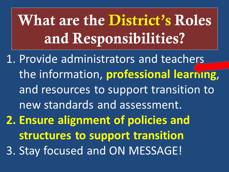 What are the Districts Roles and Responsibilities? 1.Provide administrators and teachers the information, professional learning, and resources to supp
