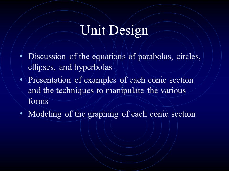 Unit Design Discussion of the equations of parabolas, circles, ellipses, and hyperbolas Presentation of examples of each conic section and the techniq