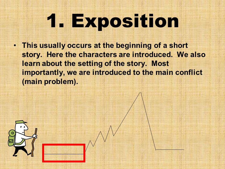 1. Exposition This usually occurs at the beginning of a short story. Here the characters are introduced. We also learn about the setting of the story.
