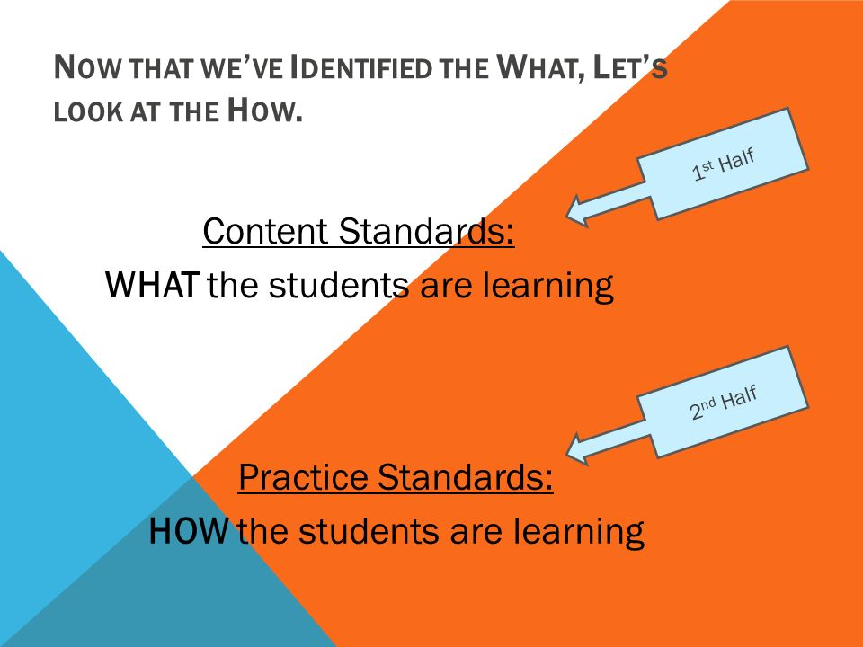 Practice Standards: HOW the students are learning 1 st Half Content Standards: WHAT the students are learning 2 nd Half N OW THAT WE VE I DENTIFIED THE W HAT, L ET S LOOK AT THE H OW.