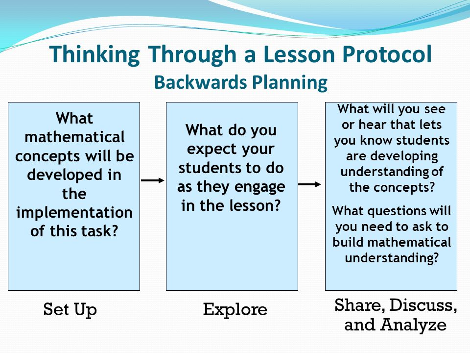 Thinking Through a Lesson Protocol Backwards Planning What mathematical concepts will be developed in the implementation of this task? Set Up What do