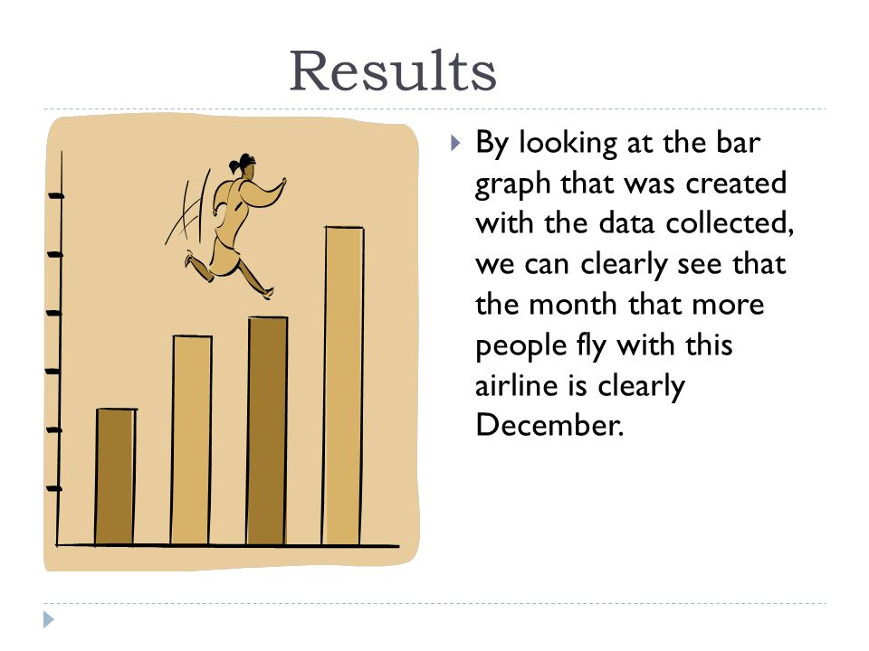 Results By looking at the bar graph that was created with the data collected, we can clearly see that the month that more people fly with this airline is clearly December.