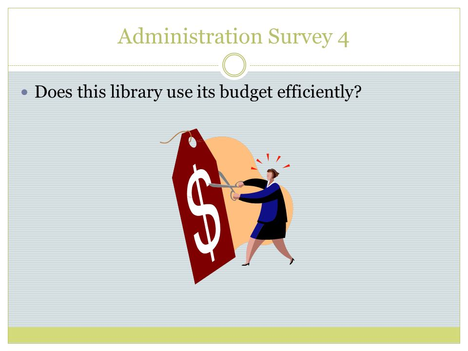 Administration Survey 4 Does this library use its budget efficiently