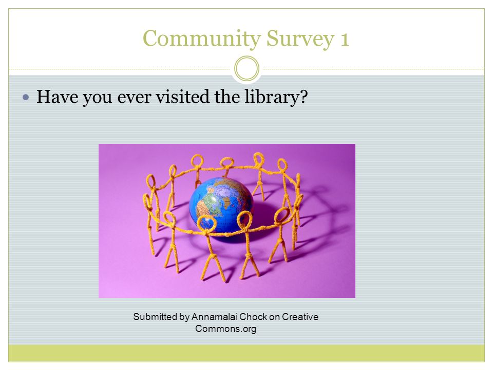 Community Survey 1 Have you ever visited the library.