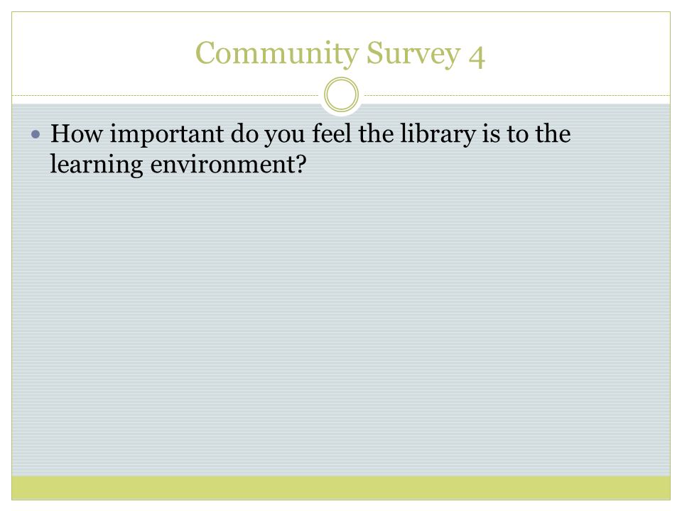 Community Survey 4 How important do you feel the library is to the learning environment