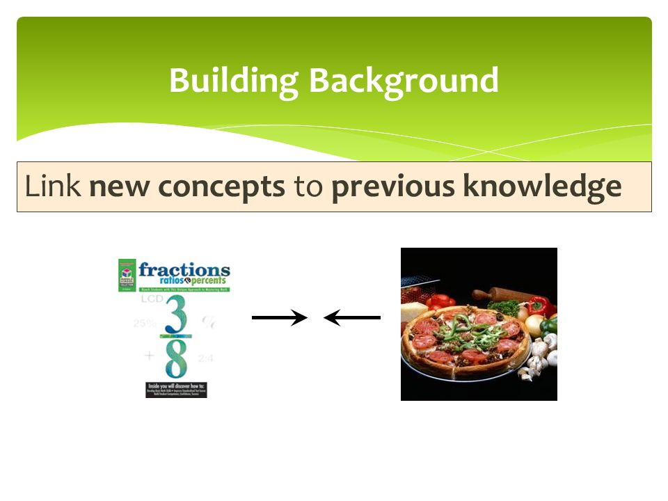 Link new concepts to previous knowledge Building Background